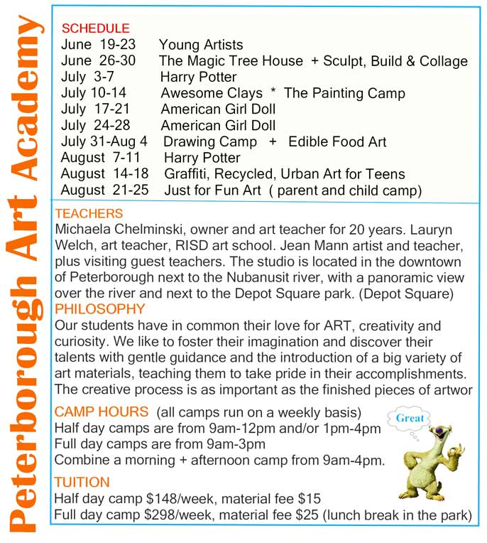peterborough art information